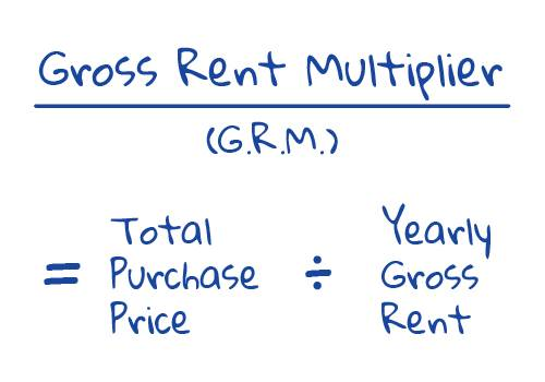 How to Run the Numbers For Rental Properties - Napkin